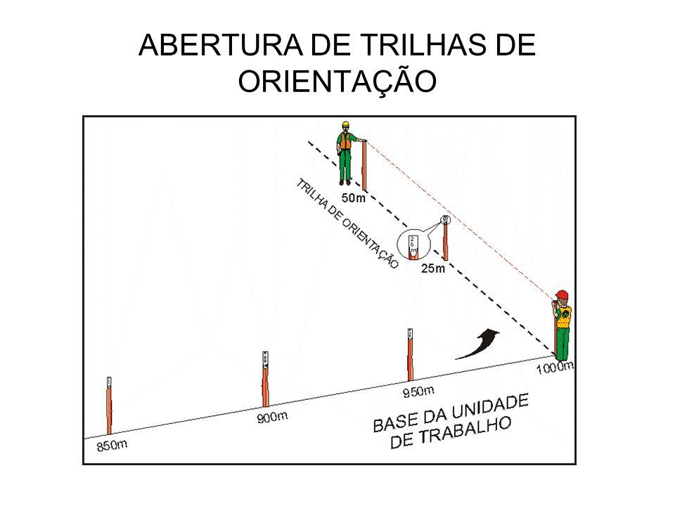ABERTURA DE TRILHAS DE ORIENTAÇÃO