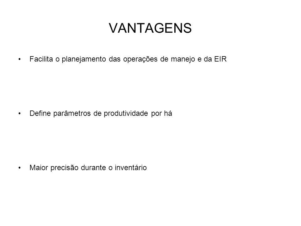 VANTAGENS Facilita o planejamento das operações de manejo e da EIR Define parâmetros de produtividade por há Maior precisão durante o inventário
