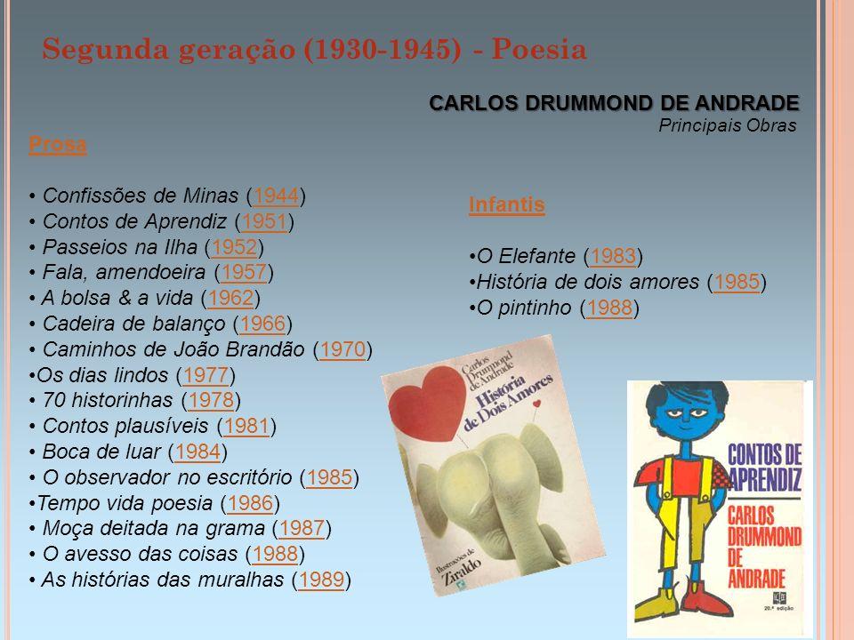 Segunda geração (1930-1945) - Poesia CARLOS DRUMMOND DE ANDRADE Prosa Confissões de Minas (1944)1944 Contos de Aprendiz (1951)1951 Passeios na Ilha (1