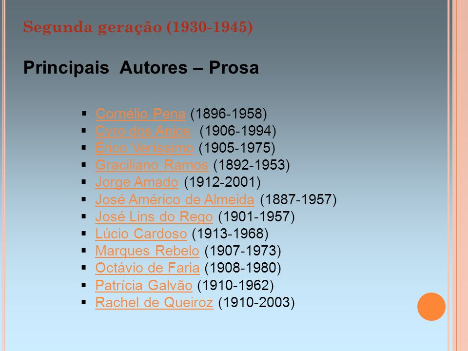 Segunda geração (1930-1945) Cornélio Pena (1896-1958) Cyro dos Anjos (1906-1994) Érico Veríssimo (1905-1975) Graciliano Ramos (1892-1953) Jorge Amado