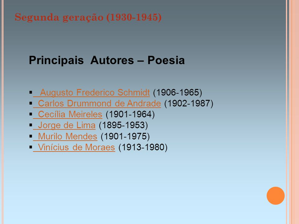 Segunda geração (1930-1945) Augusto Frederico Schmidt (1906-1965) Augusto Frederico Schmidt Carlos Drummond de Andrade (1902-1987) Carlos Drummond de