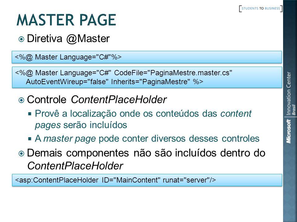 Diretiva @Master Controle ContentPlaceHolder Provê a localização onde os conteúdos das content pages serão incluídos A master page pode conter diverso