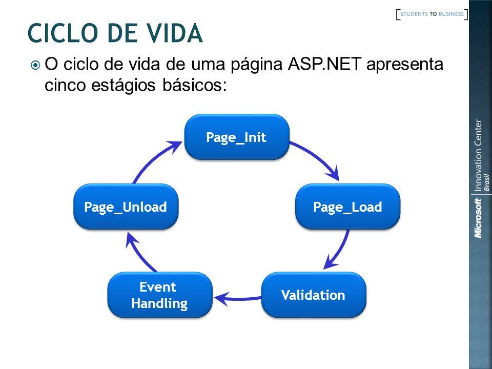 Fases gerais no ciclo de vida de uma página: Requisição da página (request) Início (start) – propriedades básicas da página são criadas Inicialização (initialization) – criação dos controles da página Carregamento (load) – dados dos controles são atualizados no caso de um postback Validação (validation) – método de validação é executado sobre os controles de validação Tratamento de eventos de postback (event handling) – execução de métodos de eventos associados no caso de um postback Renderização (rendering) – HTML de resposta é gerado Descarregamento (unload) – realizada a limpeza dos objetos utilizados