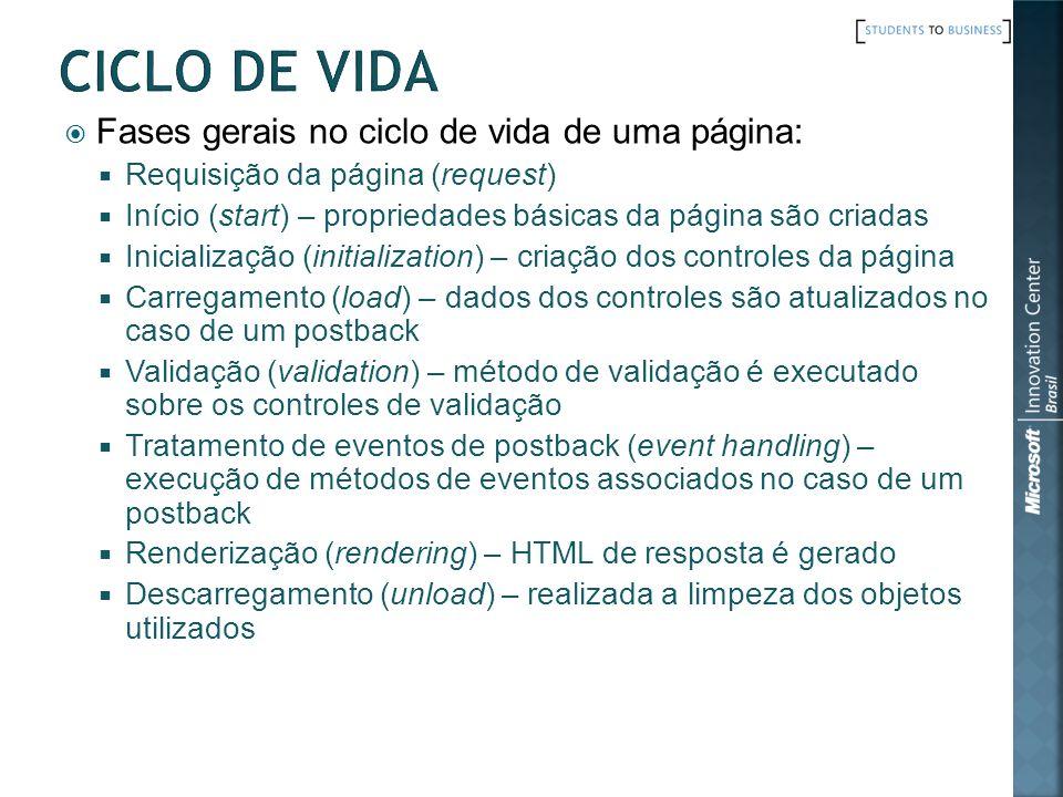 Fases gerais no ciclo de vida de uma página: Requisição da página (request) Início (start) – propriedades básicas da página são criadas Inicialização