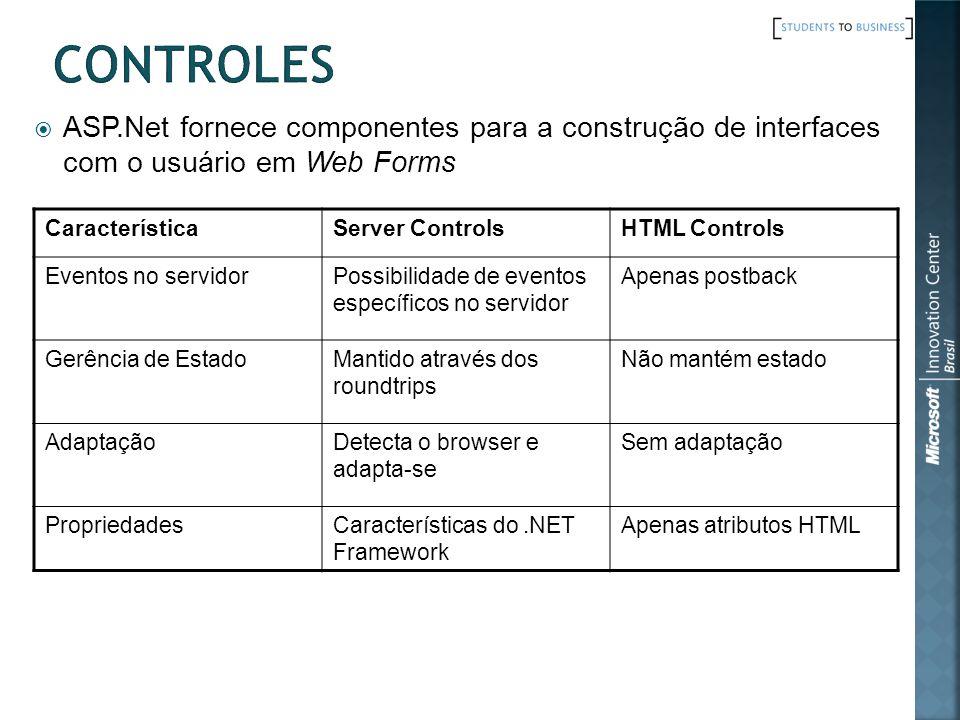 CaracterísticaServer ControlsHTML Controls Eventos no servidorPossibilidade de eventos específicos no servidor Apenas postback Gerência de EstadoManti