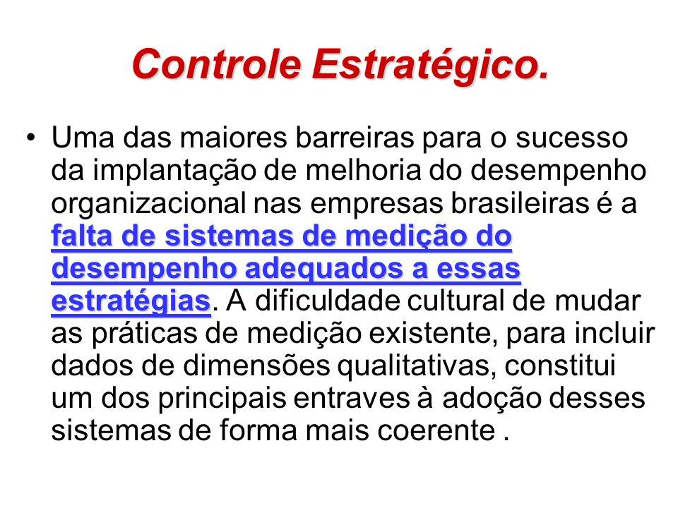 Controle Estratégico. falta de sistemas de medição do desempenho adequados a essas estratégiasUma das maiores barreiras para o sucesso da implantação