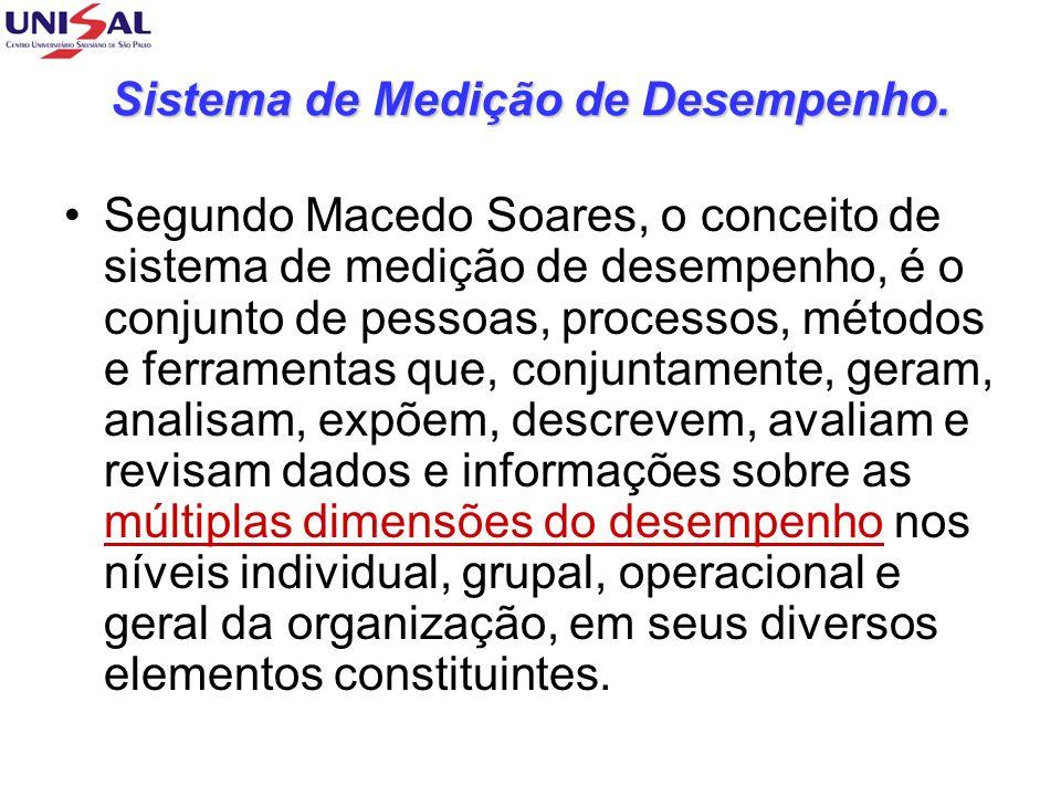 Sistema de Medição de Desempenho. Segundo Macedo Soares, o conceito de sistema de medição de desempenho, é o conjunto de pessoas, processos, métodos e