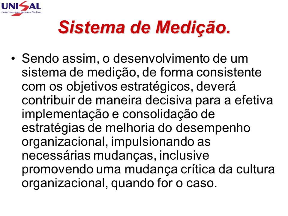 Sistema de Medição. Sendo assim, o desenvolvimento de um sistema de medição, de forma consistente com os objetivos estratégicos, deverá contribuir de