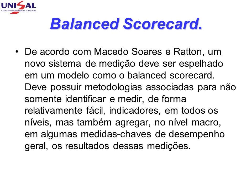 Balanced Scorecard. De acordo com Macedo Soares e Ratton, um novo sistema de medição deve ser espelhado em um modelo como o balanced scorecard. Deve p