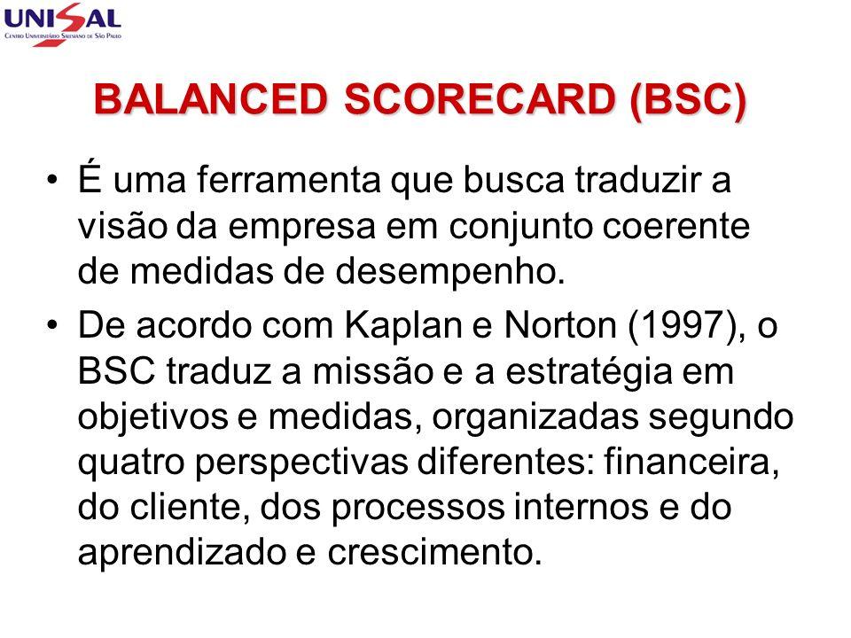 BALANCED SCORECARD (BSC) É uma ferramenta que busca traduzir a visão da empresa em conjunto coerente de medidas de desempenho. De acordo com Kaplan e
