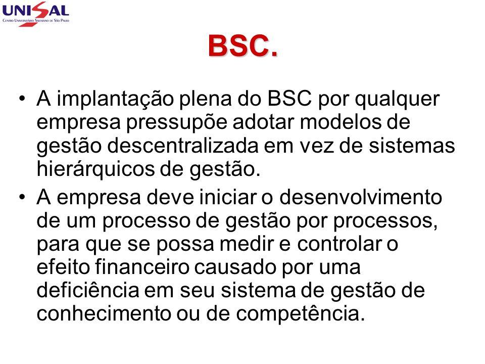 BSC. A implantação plena do BSC por qualquer empresa pressupõe adotar modelos de gestão descentralizada em vez de sistemas hierárquicos de gestão. A e