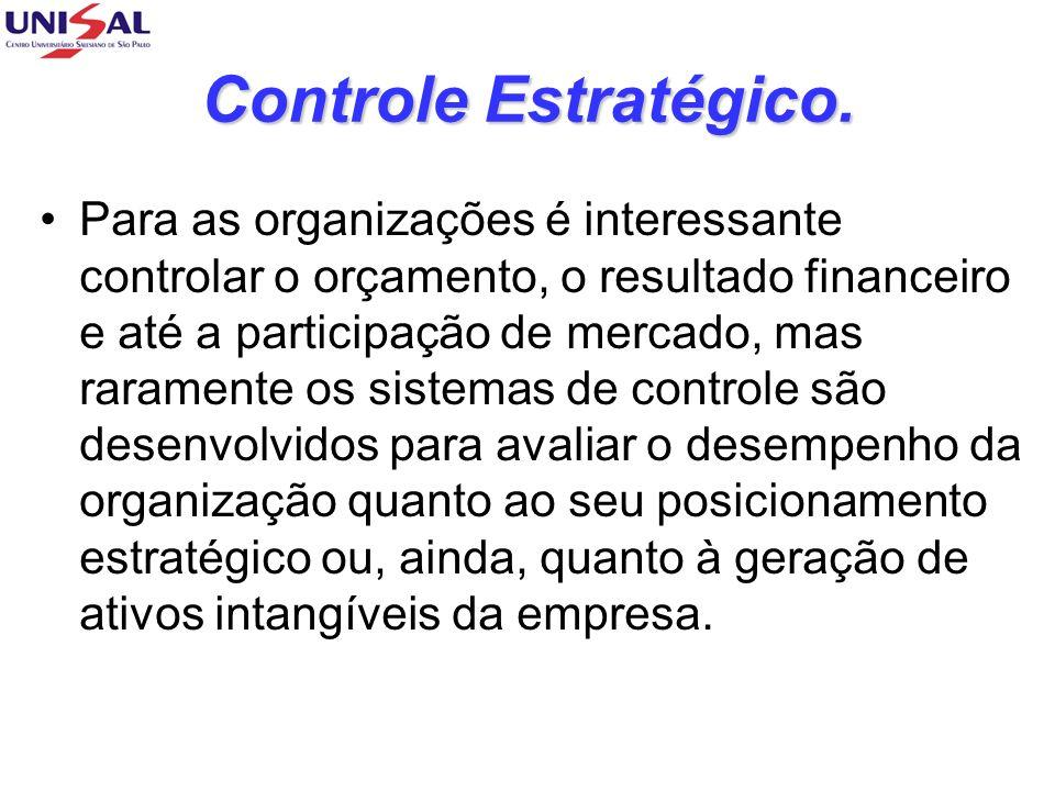 Controle Estratégico. Para as organizações é interessante controlar o orçamento, o resultado financeiro e até a participação de mercado, mas raramente