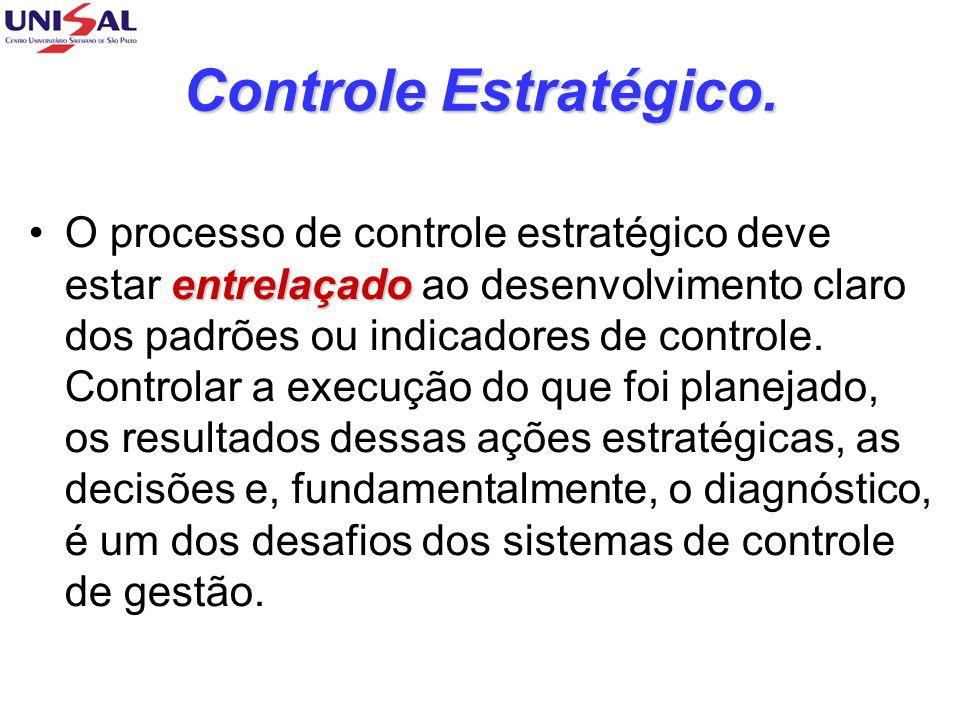 Controle Estratégico. entrelaçadoO processo de controle estratégico deve estar entrelaçado ao desenvolvimento claro dos padrões ou indicadores de cont