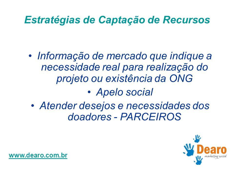 www.dearo.com.br Estratégias de Captação de Recursos Informação de mercado que indique a necessidade real para realização do projeto ou existência da