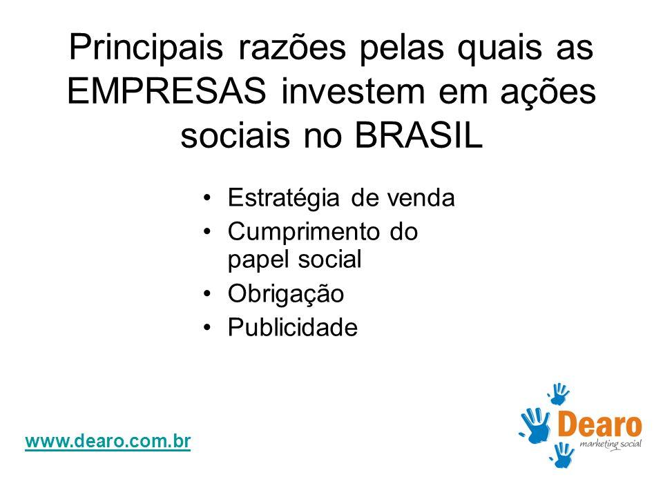 www.dearo.com.br Principais razões pelas quais as EMPRESAS investem em ações sociais no BRASIL Estratégia de venda Cumprimento do papel social Obrigaç