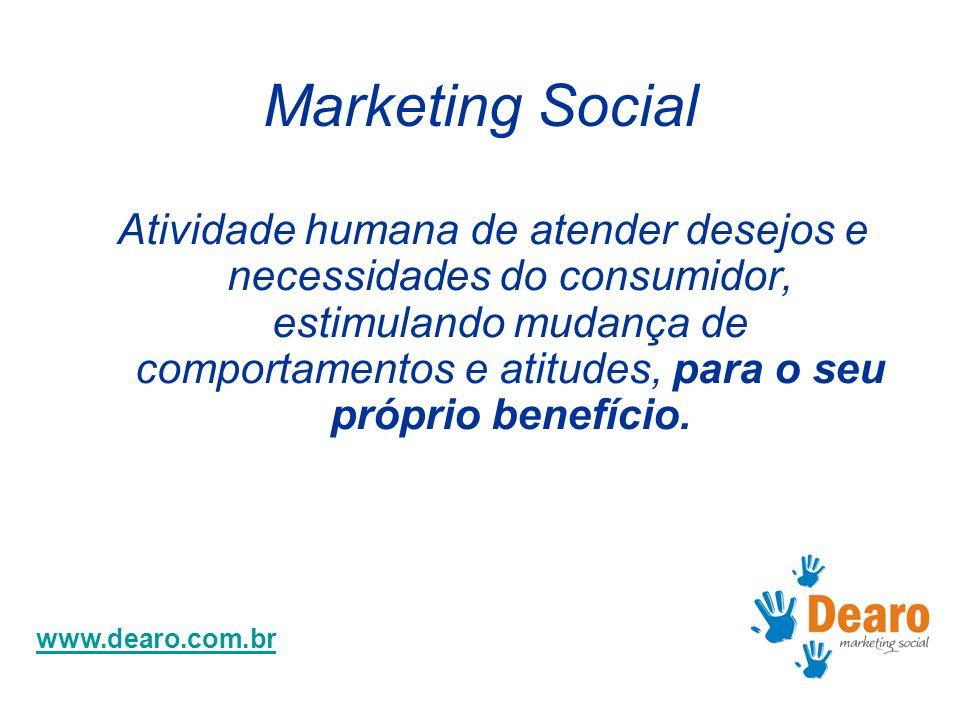 www.dearo.com.br Marketing Social Atividade humana de atender desejos e necessidades do consumidor, estimulando mudança de comportamentos e atitudes,