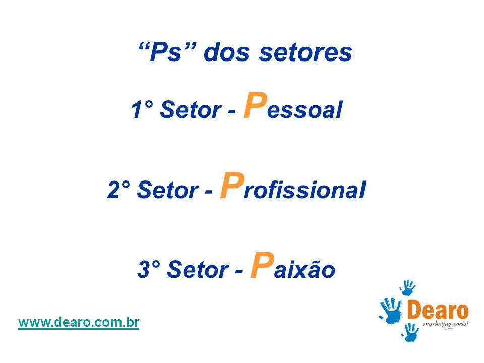 www.dearo.com.br Ps dos setores 1° Setor - P essoal 2° Setor - P rofissional 3° Setor - P aixão