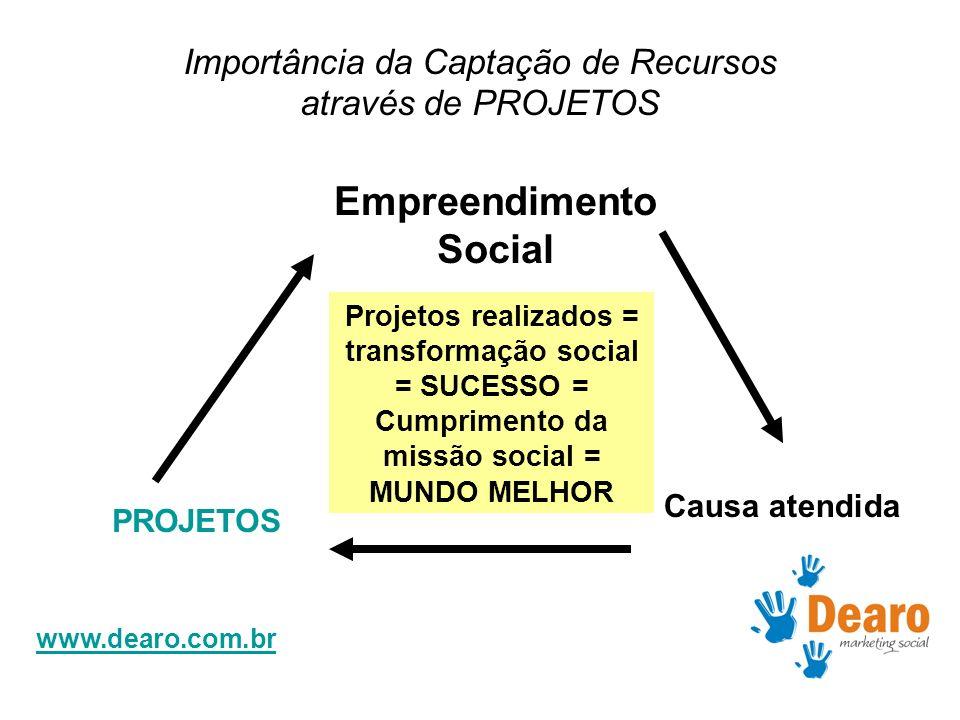 www.dearo.com.br PROJETOS Empreendimento Social Causa atendida Projetos realizados = transformação social = SUCESSO = Cumprimento da missão social = M