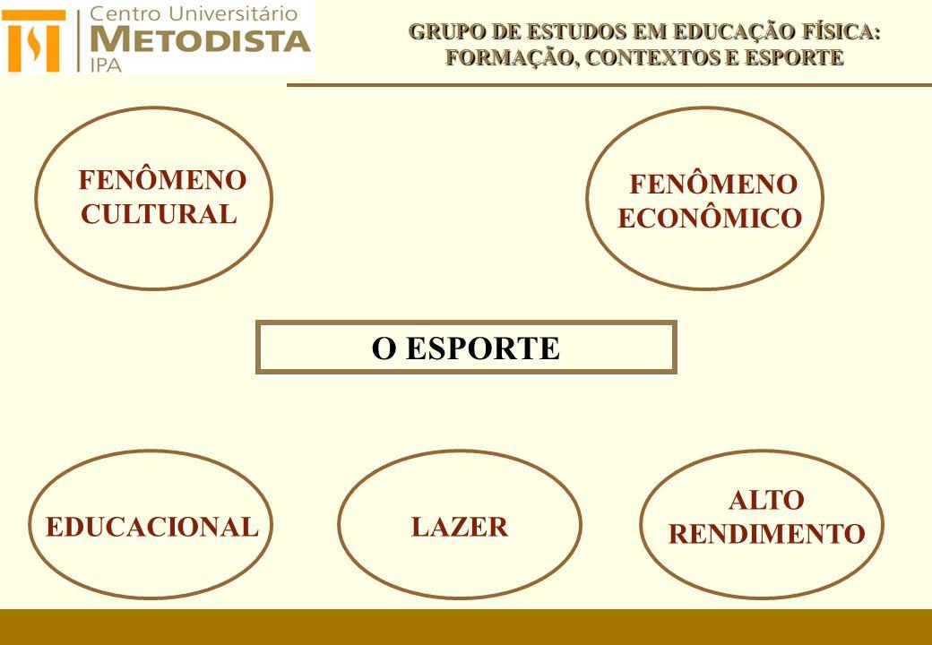 O ESPORTE FENÔMENO CULTURAL GRUPO DE ESTUDOS EM EDUCAÇÃO FÍSICA: FORMAÇÃO, CONTEXTOS E ESPORTE ALTO RENDIMENTO LAZER EDUCACIONAL FENÔMENO ECONÔMICO