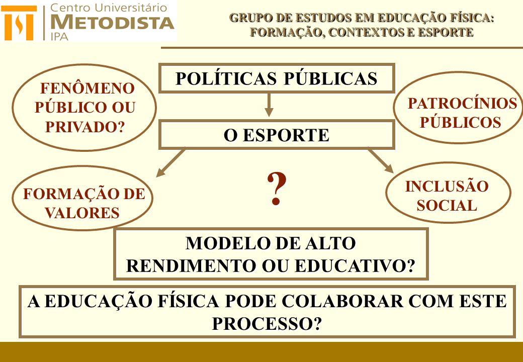 O ESPORTE GRUPO DE ESTUDOS EM EDUCAÇÃO FÍSICA: FORMAÇÃO, CONTEXTOS E ESPORTE FORMAÇÃO DE VALORES INCLUSÃO SOCIAL POLÍTICAS PÚBLICAS MODELO DE ALTO RENDIMENTO OU EDUCATIVO.