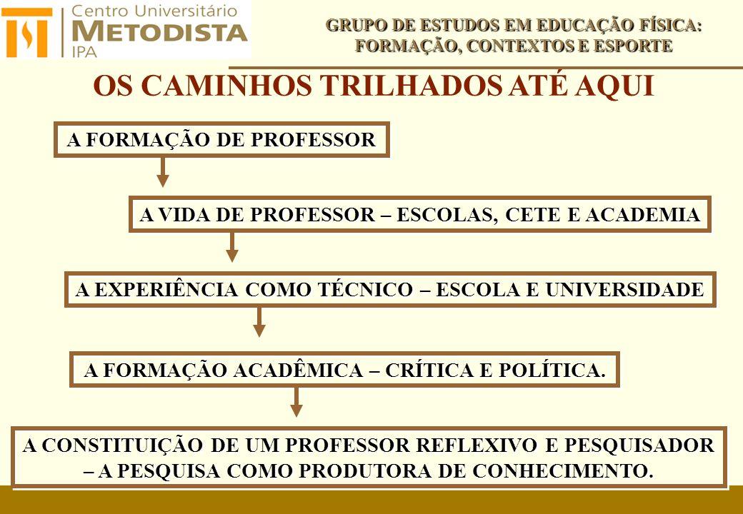 OS CAMINHOS TRILHADOS ATÉ AQUI A FORMAÇÃO DE PROFESSOR GRUPO DE ESTUDOS EM EDUCAÇÃO FÍSICA: FORMAÇÃO, CONTEXTOS E ESPORTE A VIDA DE PROFESSOR – ESCOLAS, CETE E ACADEMIA A EXPERIÊNCIA COMO TÉCNICO – ESCOLA E UNIVERSIDADE A FORMAÇÃO ACADÊMICA – CRÍTICA E POLÍTICA.