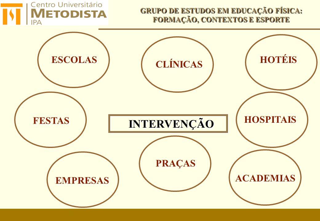 INTERVENÇÃO ESCOLAS GRUPO DE ESTUDOS EM EDUCAÇÃO FÍSICA: FORMAÇÃO, CONTEXTOS E ESPORTE PRAÇAS FESTAS CLÍNICAS EMPRESAS HOTÉIS ACADEMIAS HOSPITAIS