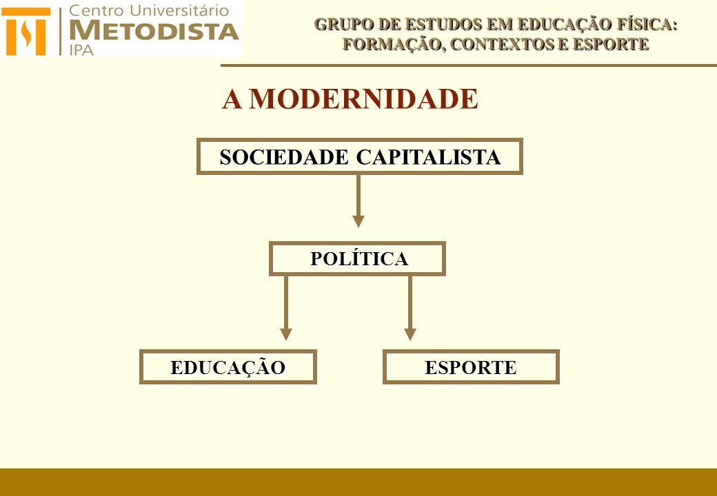 A MODERNIDADE SOCIEDADE CAPITALISTA POLÍTICA GRUPO DE ESTUDOS EM EDUCAÇÃO FÍSICA: FORMAÇÃO, CONTEXTOS E ESPORTE ESPORTE EDUCAÇÃO