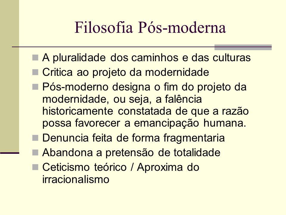 Filosofia Pós-moderna A pluralidade dos caminhos e das culturas Critica ao projeto da modernidade Pós-moderno designa o fim do projeto da modernidade,
