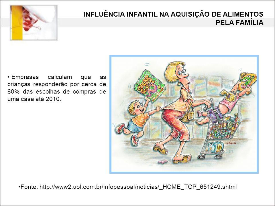 INFLUÊNCIA INFANTIL NA AQUISIÇÃO DE ALIMENTOS PELA FAMÍLIA Empresas calculam que as crianças responderão por cerca de 80% das escolhas de compras de u
