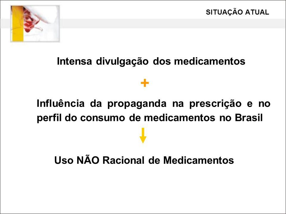 Intensa divulgação dos medicamentos + Influência da propaganda na prescrição e no perfil do consumo de medicamentos no Brasil SITUAÇÃO ATUAL Uso NÃO R