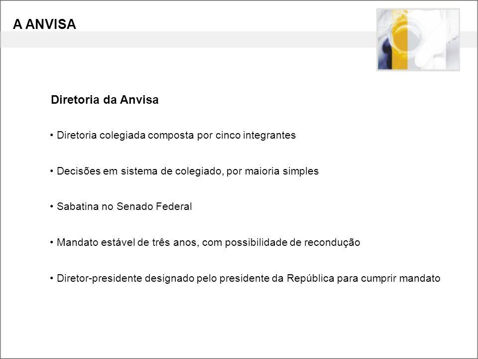 Diretoria da Anvisa A ANVISA Diretoria colegiada composta por cinco integrantes Decisões em sistema de colegiado, por maioria simples Sabatina no Sena