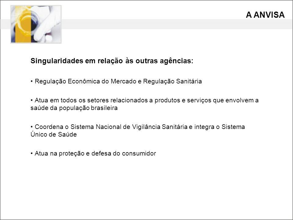 A ANVISA Singularidades em relação às outras agências: Regulação Econômica do Mercado e Regulação Sanitária Atua em todos os setores relacionados a pr