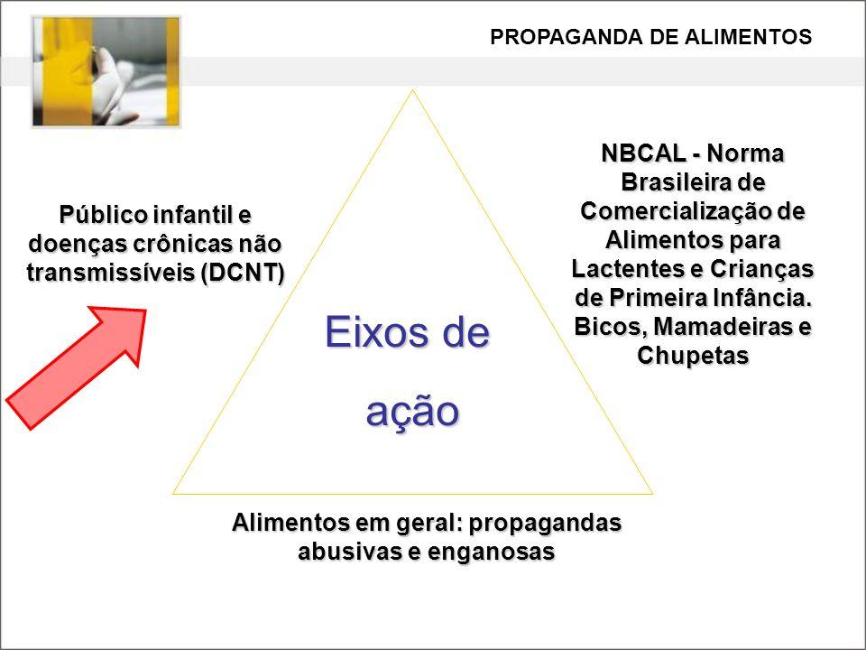PROPAGANDA DE ALIMENTOS Eixos de ação Alimentos em geral: propagandas abusivas e enganosas NBCAL - Norma Brasileira de Comercialização de Alimentos pa