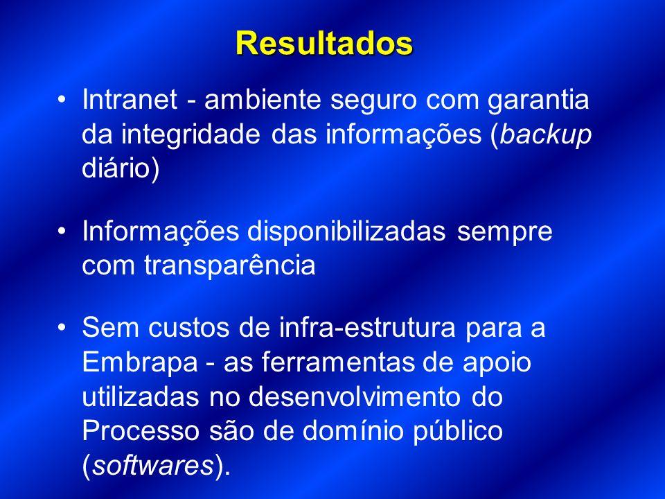 Intranet - ambiente seguro com garantia da integridade das informações (backup diário) Informações disponibilizadas sempre com transparência Sem custo