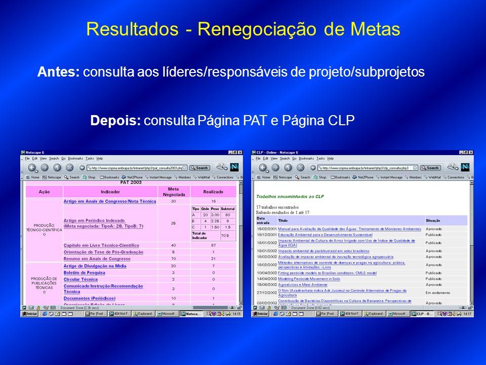 Resultados - Renegociação de Metas Antes: consulta aos líderes/responsáveis de projeto/subprojetos Depois: consulta Página PAT e Página CLP