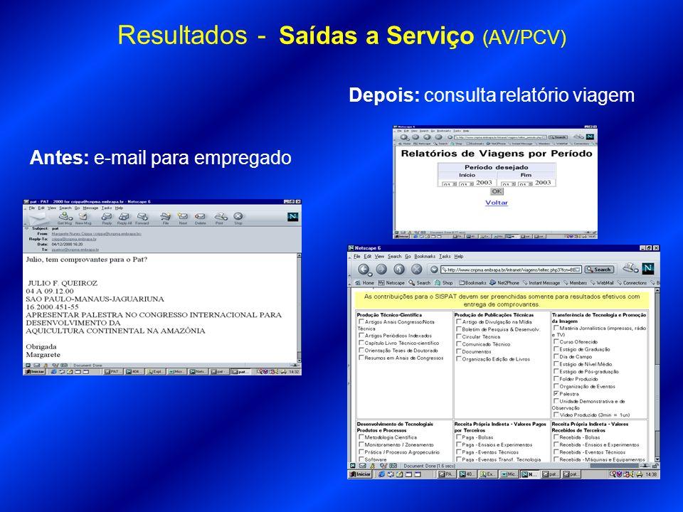 Resultados - Saídas a Serviço (AV/PCV) Antes: e-mail para empregado Depois: consulta relatório viagem