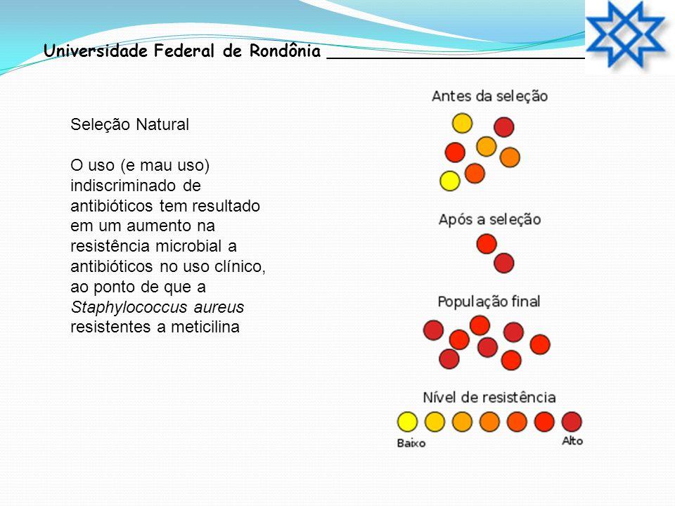 Universidade Federal de Rondônia __________________________ Seleção Natural O uso (e mau uso) indiscriminado de antibióticos tem resultado em um aumen