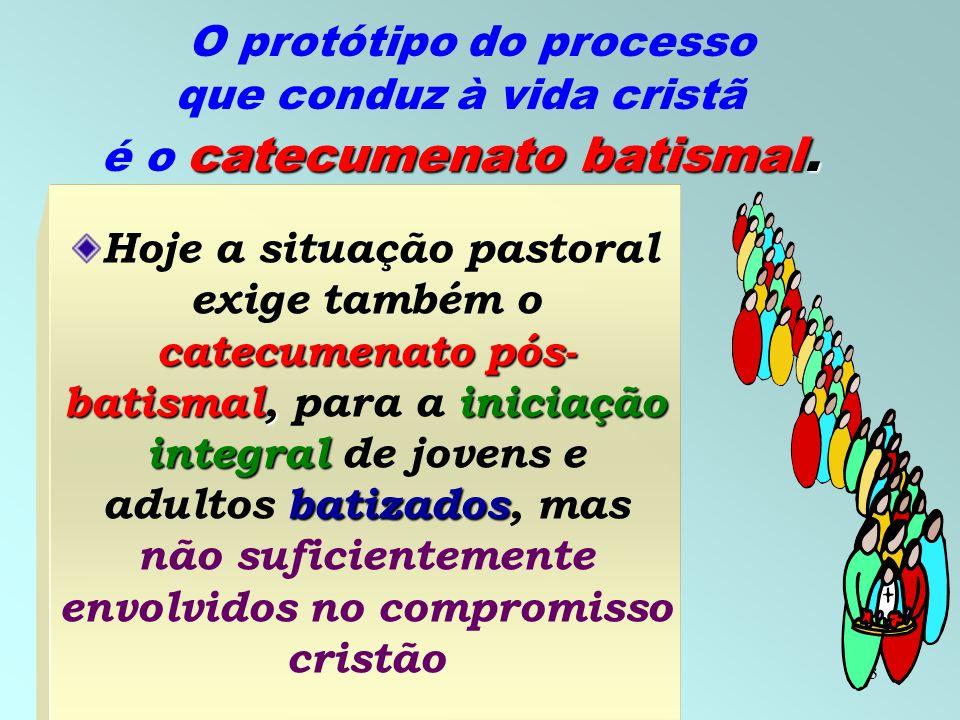 4 O modelo do itinerário catecumenal, em sua dimensão litúrgica é o RICA: itinerários diversos Ele possibilita a elaboração de itinerários diversos, de acordo com as necessidades de cada realidade.