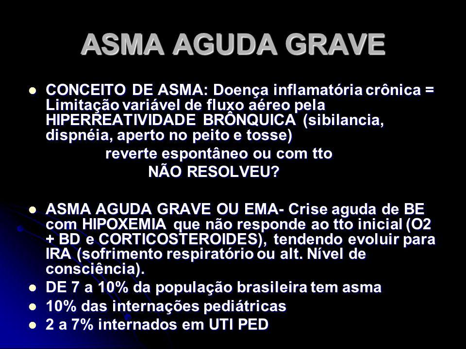 ASMA AGUDA GRAVE CONCEITO DE ASMA: Doença inflamatória crônica = Limitação variável de fluxo aéreo pela HIPERREATIVIDADE BRÔNQUICA (sibilancia, dispné