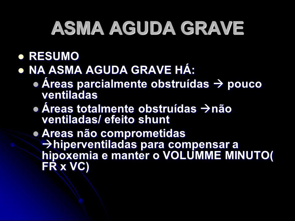 ASMA AGUDA GRAVE RESUMO RESUMO NA ASMA AGUDA GRAVE HÁ: NA ASMA AGUDA GRAVE HÁ: Áreas parcialmente obstruídas pouco ventiladas Áreas parcialmente obstr
