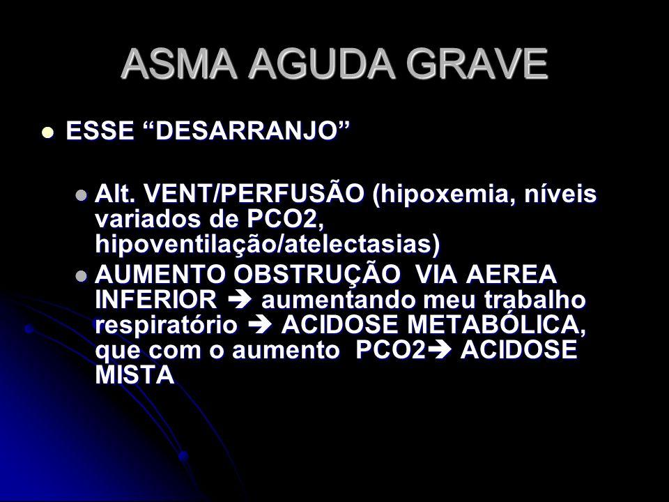 ASMA AGUDA GRAVE ESSE DESARRANJO ESSE DESARRANJO Alt. VENT/PERFUSÃO (hipoxemia, níveis variados de PCO2, hipoventilação/atelectasias) Alt. VENT/PERFUS