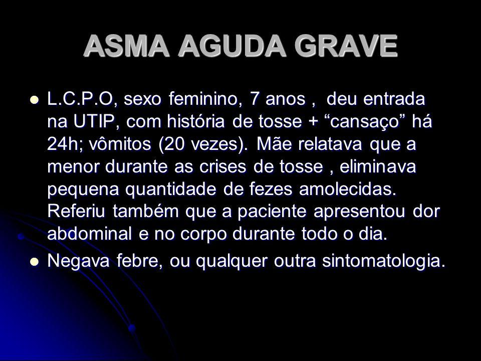 ASMA AGUDA GRAVE Havia passado 12h em um PS, recebendo HV com SGF, (manutenção 4:1), 01 dose de antiemético, e 03 nebz com B2 (8/8h) + 01 dose de hidrocortizona.