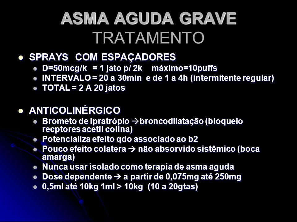 ASMA AGUDA GRAVE ASMA AGUDA GRAVE TRATAMENTO SPRAYS COM ESPAÇADORES SPRAYS COM ESPAÇADORES D=50mcg/k = 1 jato p/ 2k máximo=10puffs D=50mcg/k = 1 jato