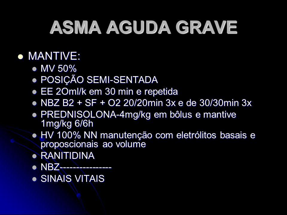 ASMA AGUDA GRAVE QUADRO CLÍNICO: QUADRO CLÍNICO: TOSSE + DISPNÉIA+ USO DA MUSC.