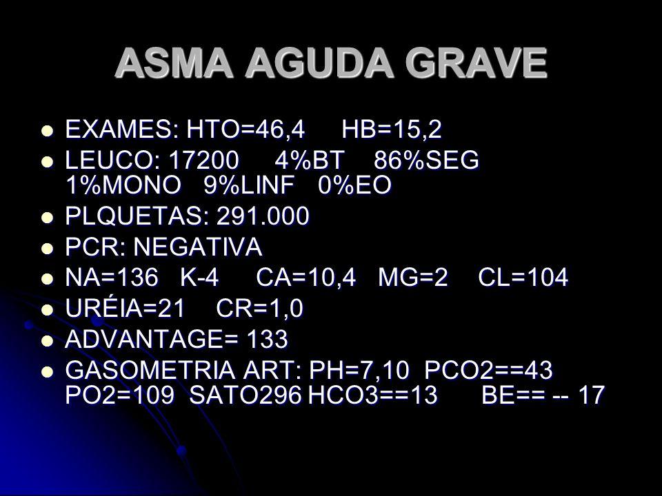 ASMA AGUDA GRAVE EXAMES LABORATORIAIS: EXAMES LABORATORIAIS: HEMOGRAMA HEMOGRAMA IONOGRAMA (K) IONOGRAMA (K) GASOMETRIA (se disponível GASOMETRIA (se disponível Rx tórax (exclusão) Rx tórax (exclusão) COMUM leucocitose, diminuição de k ou não COMUM leucocitose, diminuição de k ou não OXIMETRIA DE PULSO melhor medida objetiva preditiva da gravidade OXIMETRIA DE PULSO melhor medida objetiva preditiva da gravidade SATO2 < 91 A 93% ar ambiente = INTERNAÇÃO SATO2 < 91 A 93% ar ambiente = INTERNAÇÃO