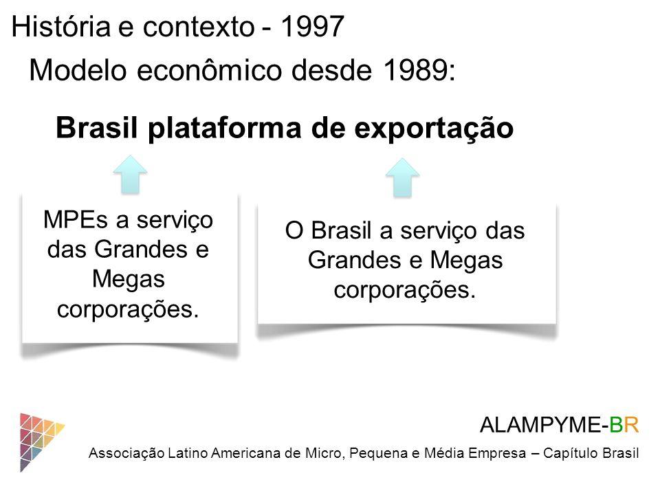 História e contexto - 1997 MPEs a serviço das Grandes e Megas corporações. O Brasil a serviço das Grandes e Megas corporações. ALAMPYME-BR Associação