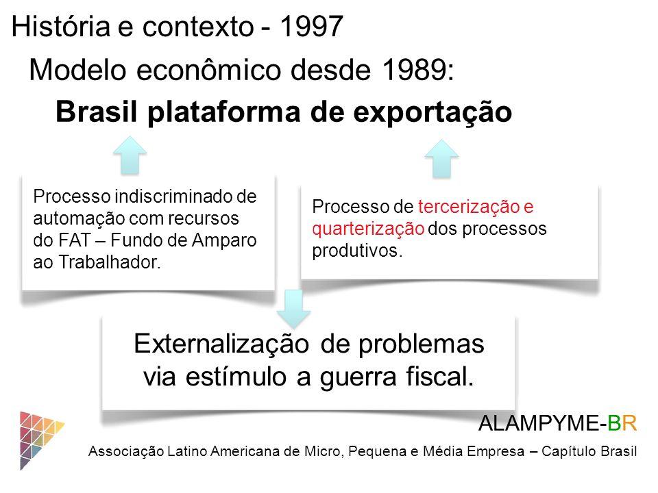 História e contexto - 1997 Modelo econômico desde 1989: Processo indiscriminado de automação com recursos do FAT – Fundo de Amparo ao Trabalhador. Pro