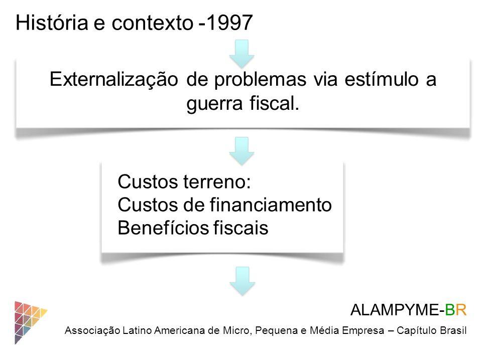 História e contexto -1997 Custos terreno: Custos de financiamento Benefícios fiscais ALAMPYME-BR Associação Latino Americana de Micro, Pequena e Média