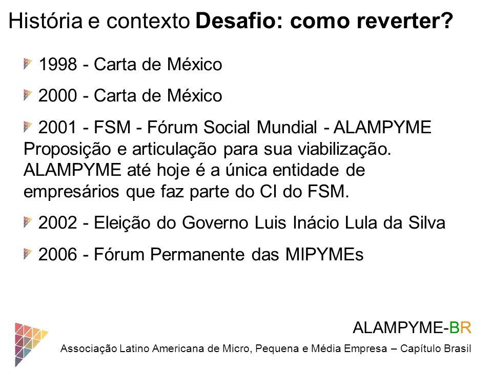 ALAMPYME-BR Associação Latino Americana de Micro, Pequena e Média Empresa – Capítulo Brasil História e contexto Desafio: como reverter? 1998 - Carta d