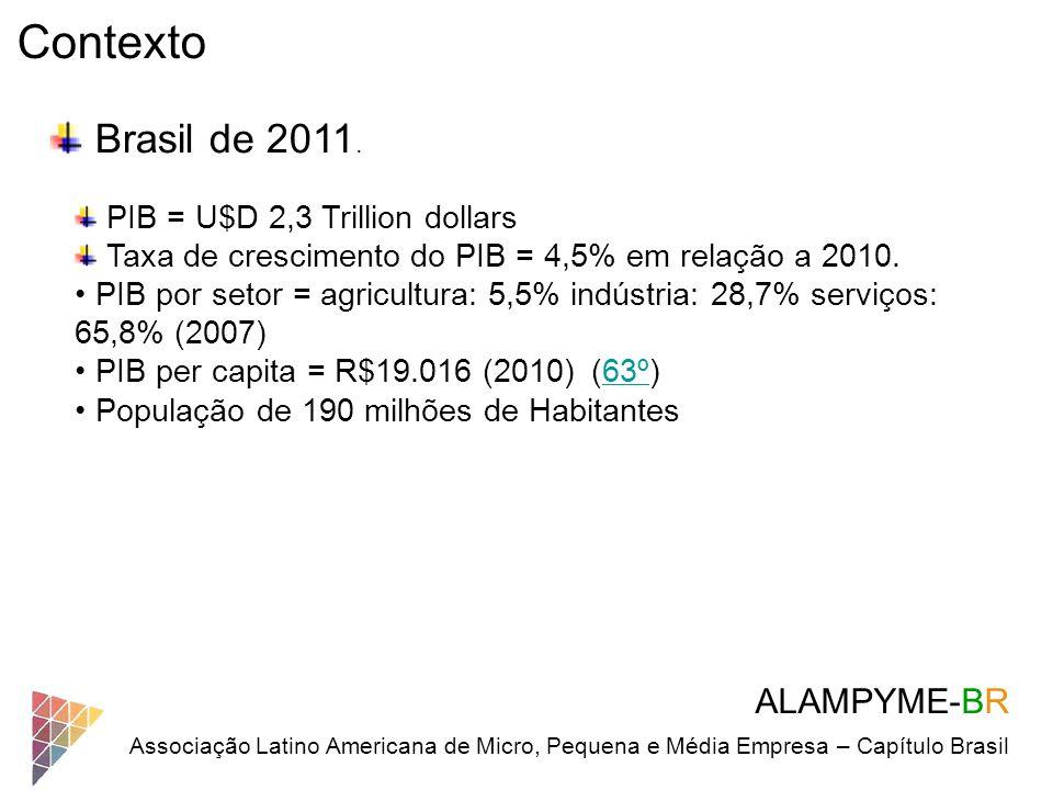 ALAMPYME-BR Associação Latino Americana de Micro, Pequena e Média Empresa – Capítulo Brasil Contexto Brasil de 2011. PIB = U$D 2,3 Trillion dollars Ta